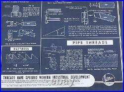 Atlas Press Co Shop Chart Posters 4 Machinist Lathe Tools Decimal Formulas Set 4