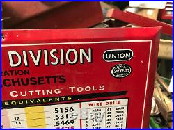 MACHINIST MILL LATHE Vintage Union Card Metal Tool Co Advertising Drill Sign