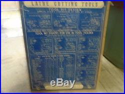 MACHINIST TOOLS LATHE VINTAGE ORIGINAL ATLAS Lathe Cutting Tool Operation Poster