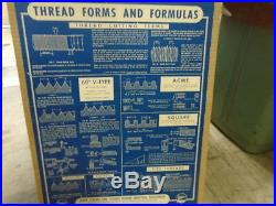 MACHINIST TOOLS LATHE VINTAGE ORIGINAL ATLAS Lathe Thread Formula Poster